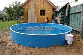 Бассейн пластиковый круглой формы